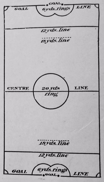 The diagram is from the 1905 Book of Football.